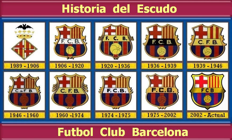 Картинки по запросу 1899 - Основан футбольный клуб «Барселона».