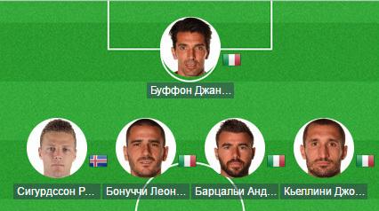 Fantasy-сборная. Только Исландия и Италия!
