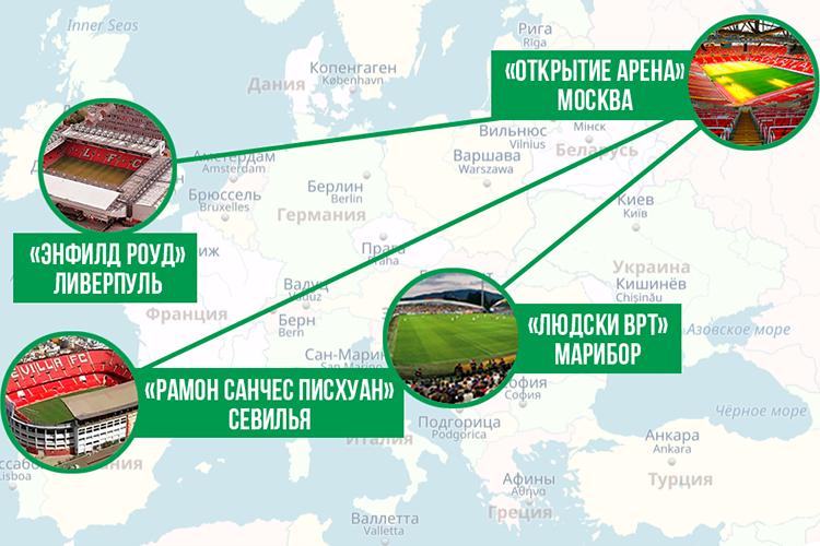 Евротур. Маршруты «Спартака» и ЦСКА в Лиге чемпионов