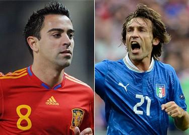 Евро-баттл. Испания – Италия
