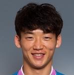 Min-Woo Kim