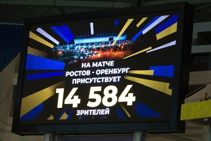 Число зрителей на матче «Ростов» - «Оренбург»