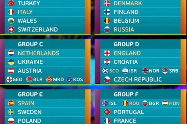 Предстоящее Евро 2020 в свете прошедшей жеребьевки
