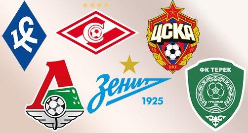 Переименованные. Как раньше назывались клубы РФПЛ?