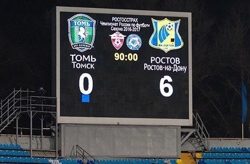 Худшие команды чемпионатов России