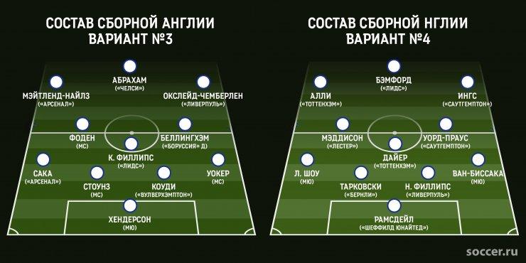 У сборной Англии четыре состава без лимита. Полезный опыт для России