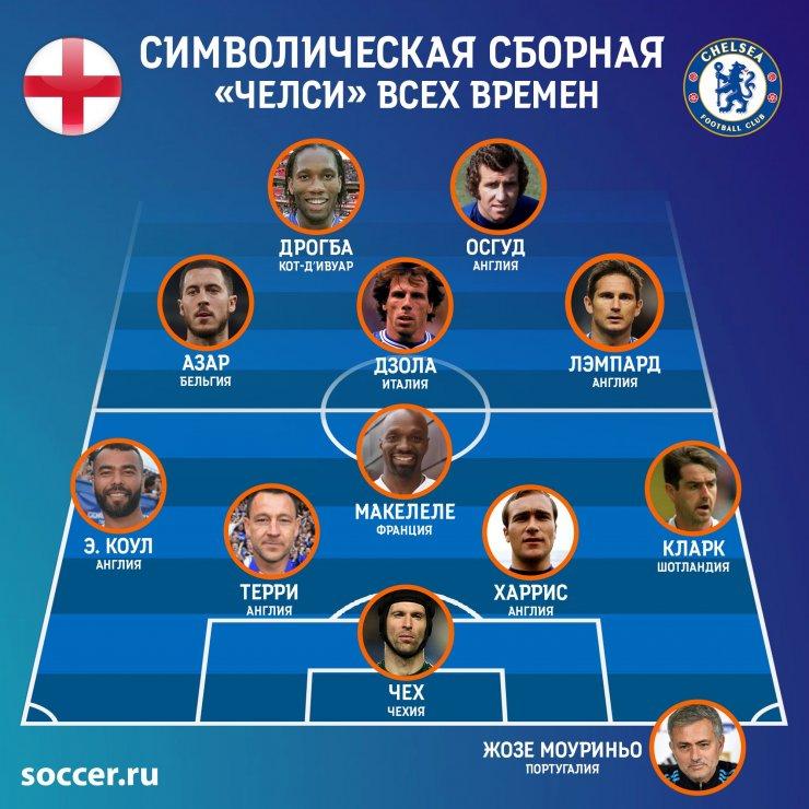 Символическая сборная «Челси» всех времен