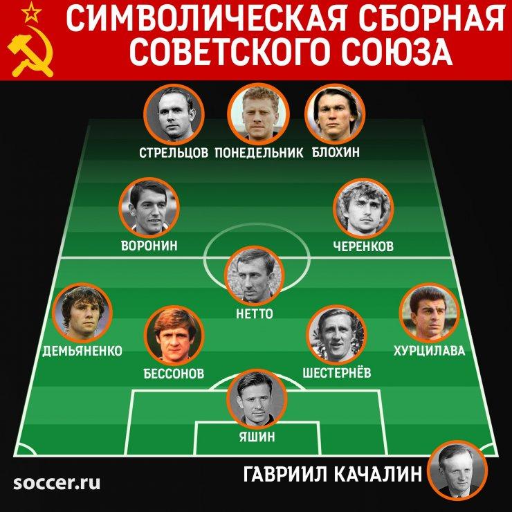 Все вместе. Символическая сборная СССР