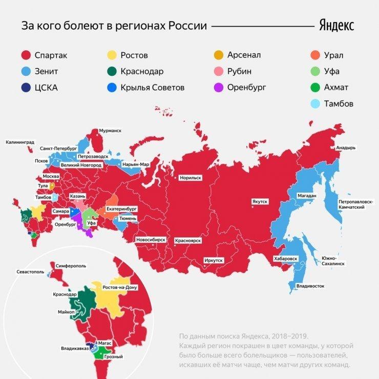 «Зенит» и «Спартак» — самые популярные клубы России. Но кто первый?