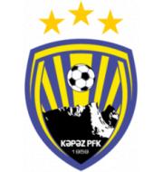 Логотип футбольный клуб Капаз (Гянджа)