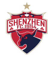 Логотип футбольный клуб Шэньчжэнь Руби