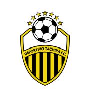 Логотип футбольный клуб Депортиво Тачира (Сан-Кристобаль)
