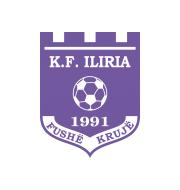 Логотип футбольный клуб Фуше-Круже