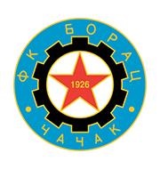 Логотип футбольный клуб Борац (Чачак)