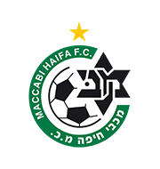 Логотип футбольный клуб Маккаби (до 19) (Хайфа)