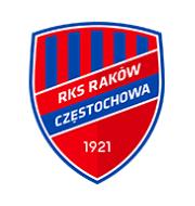 Логотип футбольный клуб Ракув Ченстохова