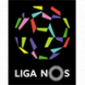 Португалия. Примейра сезон 2020/2021
