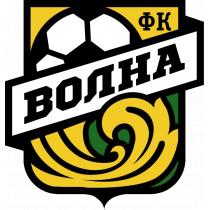 Футбольный клуб Волна (Ковернино) состав игроков