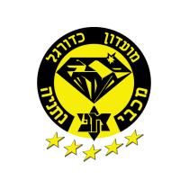 Футбольный клуб «Маккаби» (Нетанья) расписание матчей