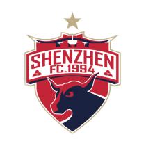 Футбольный клуб «Шэньчжэнь Руби» новости