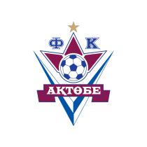 Футбольный клуб Актобе состав игроков