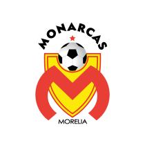 Футбольный клуб «Монаркас» (Морелия) состав игроков