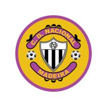 Футбольный клуб Насионал (Фуншал) состав игроков