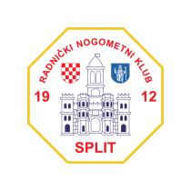 Футбольный клуб «Сплит» результаты игр