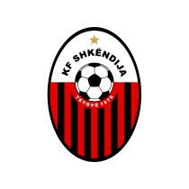 Футбольный клуб Шкендия (Тетово) состав игроков