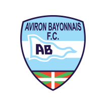 Футбольный клуб «Авирон Байоннайс» (Байонне) результаты игр