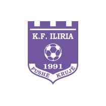 Футбольный клуб Фуше-Круже результаты игр