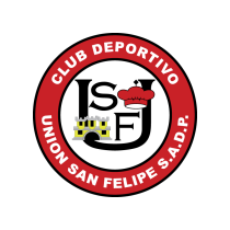 Футбольный клуб «Унион» (Сан Фелипе) результаты игр