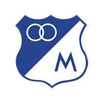 Футбольный клуб «Мильонариос» (Богота) расписание матчей