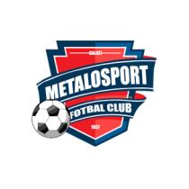 Футбольный клуб Металоспорт Галаци состав игроков