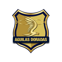 Футбольный клуб Рионегро Агилас состав игроков