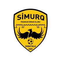 Футбольный клуб Симург (Закаталы) состав игроков