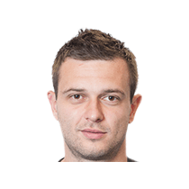 Милан Лукач новости