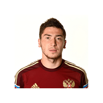 Алексей Ионов статистика