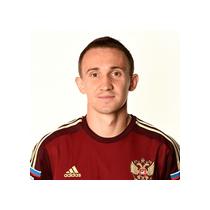 Алексей Козлов статистика
