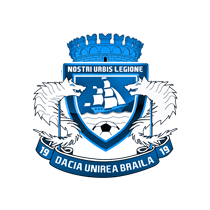 Футбольный клуб Дачия Униря Браила состав игроков