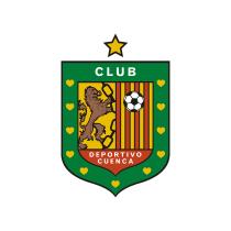 Футбольный клуб Депортиво (Куэнка) состав игроков