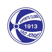 Футбольный клуб ЕК Сан Жозе результаты игр