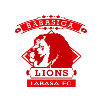 Футбольный клуб Лабаса состав игроков