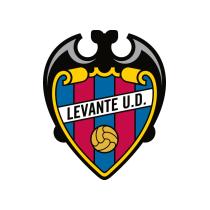 Футбольный клуб Леванте (Валенсия) состав игроков