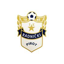 Футбольный клуб Раднички Пирот состав игроков