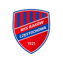 Футбольный клуб «Ракув Ченстохова» новости