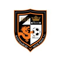 Логотип футбольный клуб Ратчабури