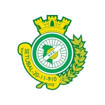 Футбольный клуб Витория (Сетубал) состав игроков