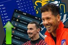 С десятого места на первое. Впечатляющие рывки «Милана», «Атлетико» и даже клуба из РПЛ